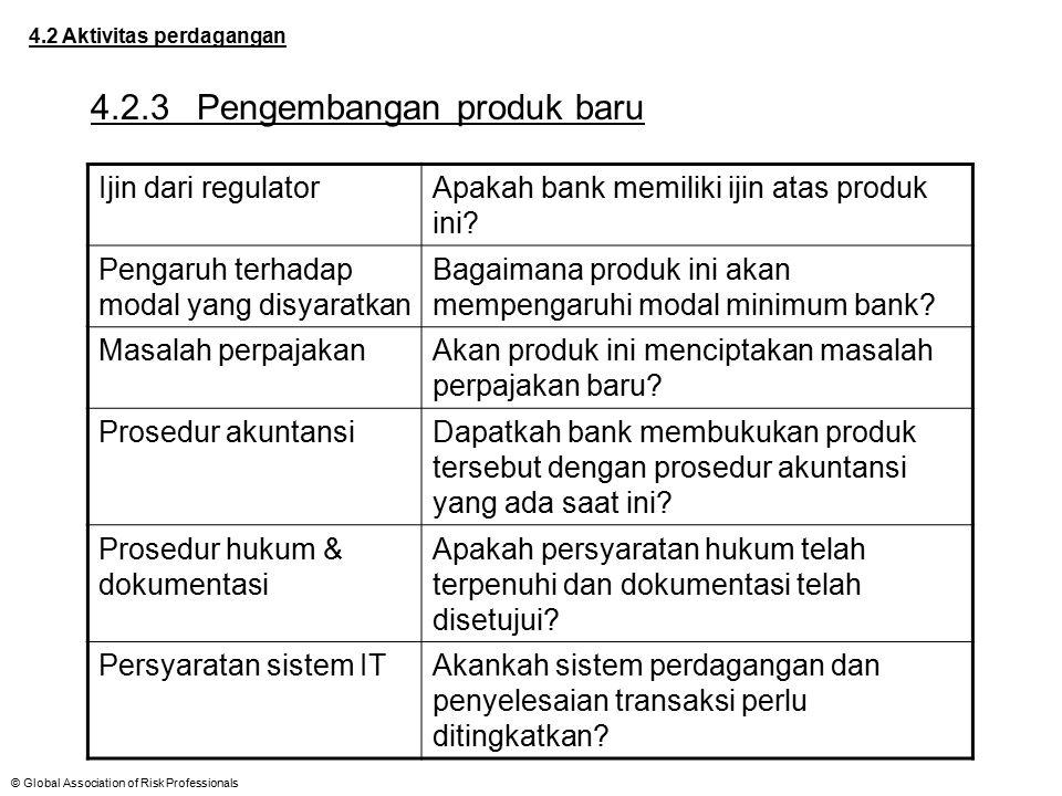 © Global Association of Risk Professionals 4.2 Aktivitas perdagangan 4.2.3Pengembangan produk baru Ijin dari regulatorApakah bank memiliki ijin atas p