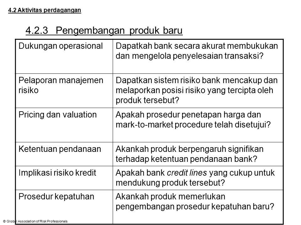 © Global Association of Risk Professionals 4.2 Aktivitas perdagangan 4.2.3Pengembangan produk baru Dukungan operasionalDapatkah bank secara akurat mem