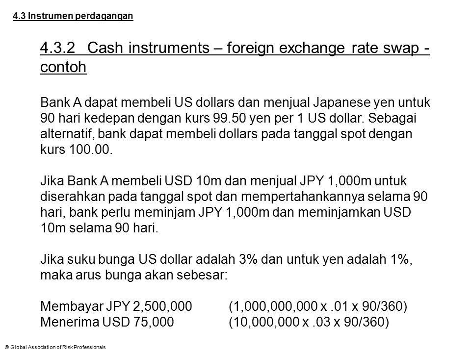 © Global Association of Risk Professionals 4.3 Instrumen perdagangan 4.3.2Cash instruments – foreign exchange rate swap - contoh Bank A dapat membeli