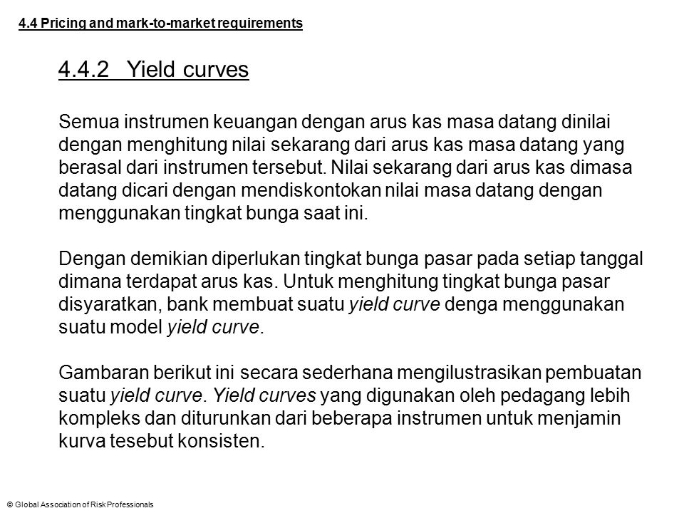 © Global Association of Risk Professionals 4.4 Pricing and mark-to-market requirements 4.4.2Yield curves Semua instrumen keuangan dengan arus kas masa