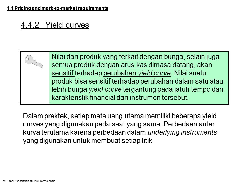 © Global Association of Risk Professionals 4.4 Pricing and mark-to-market requirements 4.4.2Yield curves Nilai dari produk yang terkait dengan bunga,
