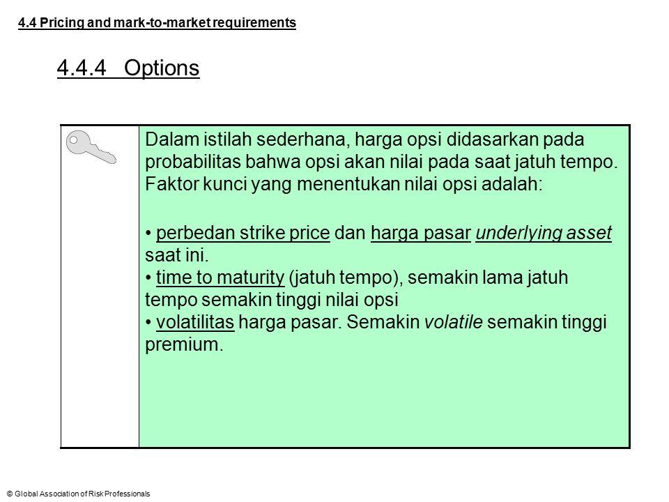 © Global Association of Risk Professionals 4.4 Pricing and mark-to-market requirements 4.4.4Options Dalam istilah sederhana, harga opsi didasarkan pad