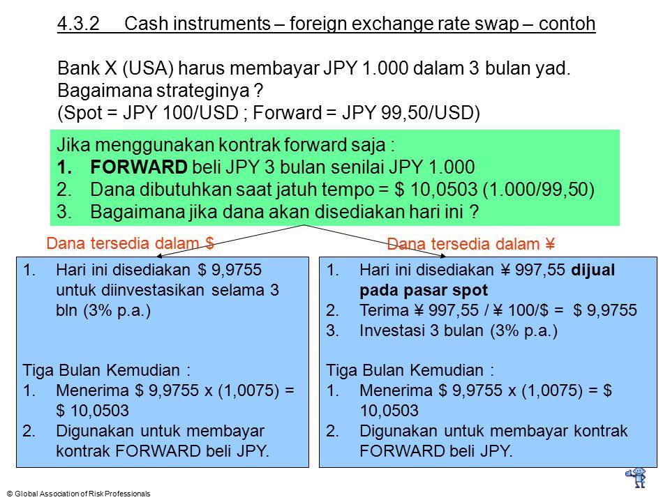 © Global Association of Risk Professionals 4.3 Instrumen perdagangan 4.3.2Cash instruments – foreign exchange rate swap - contoh Bank A dapat membeli US dollars dan menjual Japanese yen untuk 90 hari kedepan dengan kurs 99.50 yen per 1 US dollar.