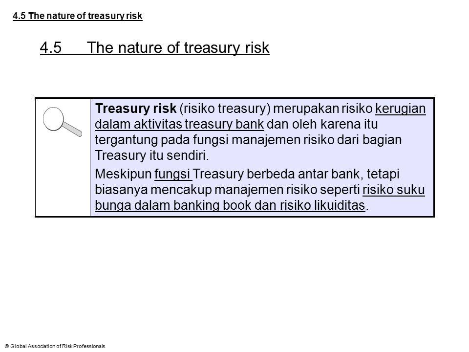 © Global Association of Risk Professionals 4.5 The nature of treasury risk Treasury risk (risiko treasury) merupakan risiko kerugian dalam aktivitas t
