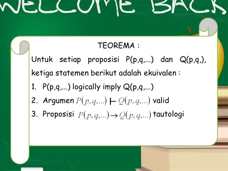 TEOREMA : Untuk setiap proposisi P(p,q,...) dan Q(p,q,), ketiga statemen berikut adalah ekuivalen : 1.P(p,q,...) logically imply Q(p,q,...) 2.Argumen valid 3.Proposisi tautologi