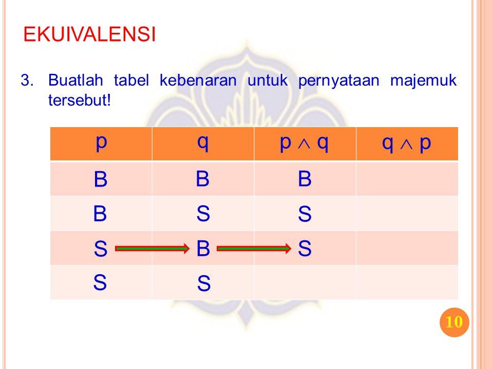 10 EKUIVALENSI 3.Buatlah tabel kebenaran untuk pernyataan majemuk tersebut! pq p  q q  p B B S S B S B S B S S