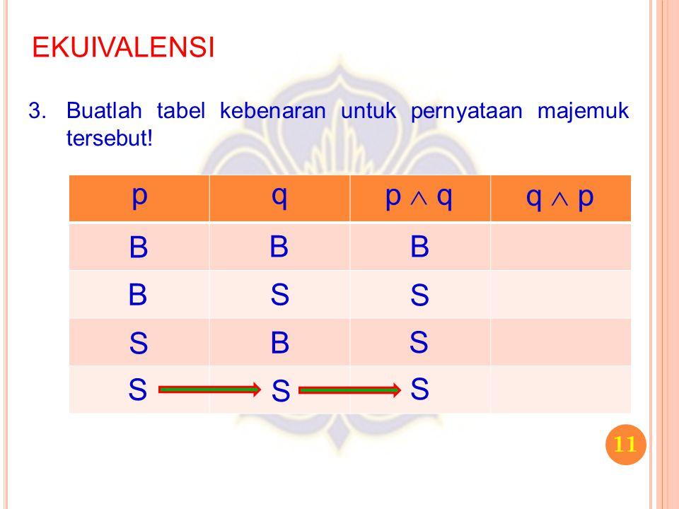 11 EKUIVALENSI 3.Buatlah tabel kebenaran untuk pernyataan majemuk tersebut! pq p  q q  p B B S S B S B S S B S S
