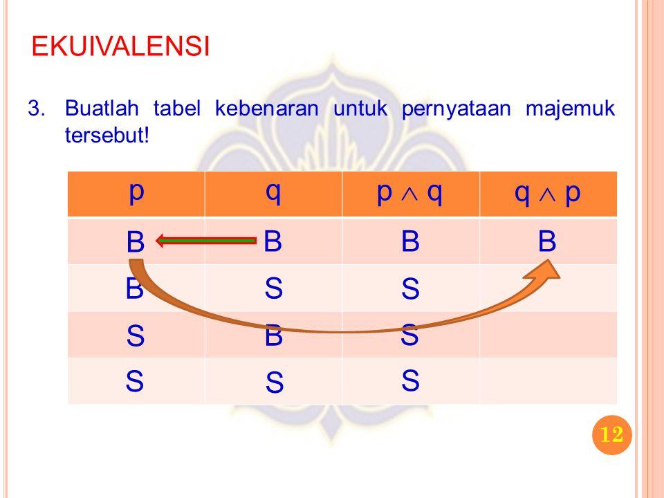 12 EKUIVALENSI 3.Buatlah tabel kebenaran untuk pernyataan majemuk tersebut! pq p  q q  p B B S S B S B S S B S S B