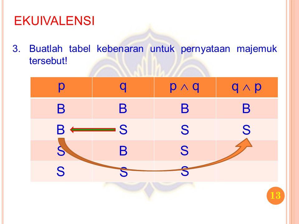 13 EKUIVALENSI 3.Buatlah tabel kebenaran untuk pernyataan majemuk tersebut! pq p  q q  p B B S S B S B S S B S S S B