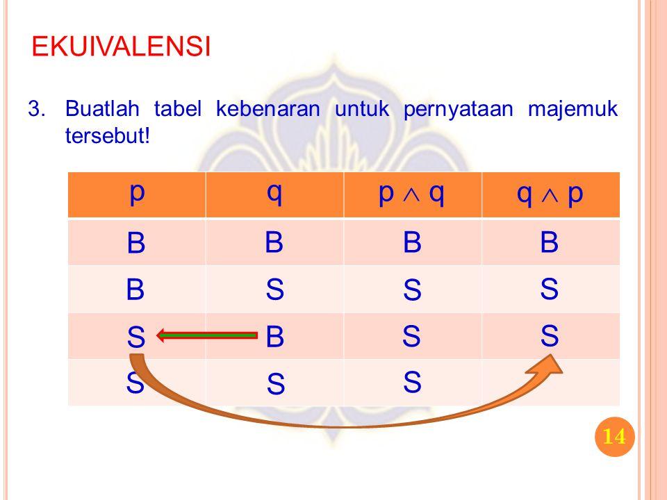 14 EKUIVALENSI 3.Buatlah tabel kebenaran untuk pernyataan majemuk tersebut! pq p  q q  p B B S S B S B S S B S S S B S