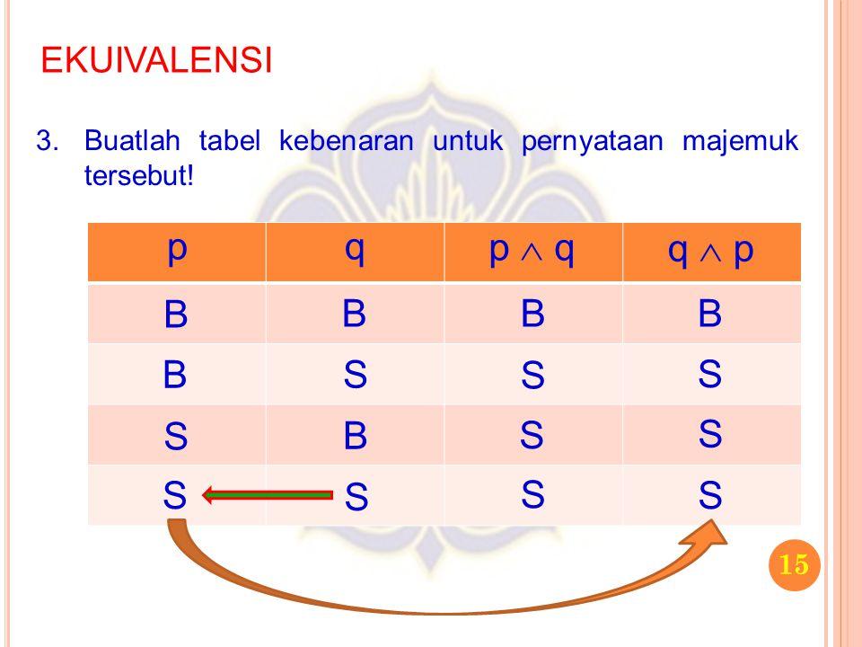 15 EKUIVALENSI 3.Buatlah tabel kebenaran untuk pernyataan majemuk tersebut! pq p  q q  p B B S S B S B S S B S S S B S S