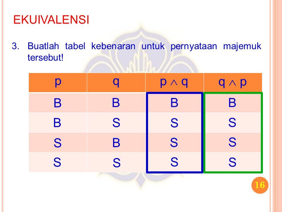 16 EKUIVALENSI pq p  q q  p B B S S B S B S S B S S S B S S 3.Buatlah tabel kebenaran untuk pernyataan majemuk tersebut!