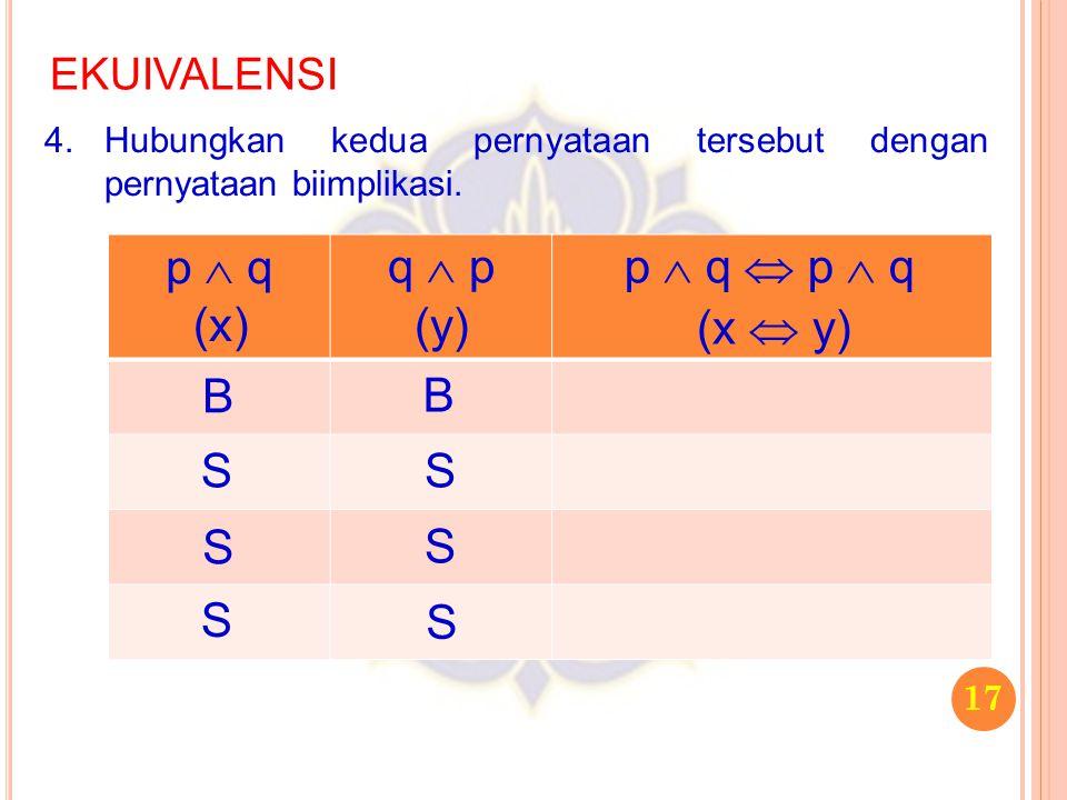 17 EKUIVALENSI 4.Hubungkan kedua pernyataan tersebut dengan pernyataan biimplikasi. p  q q  p B S S S B S S S p  q  p  q (x) (y) (x  y)