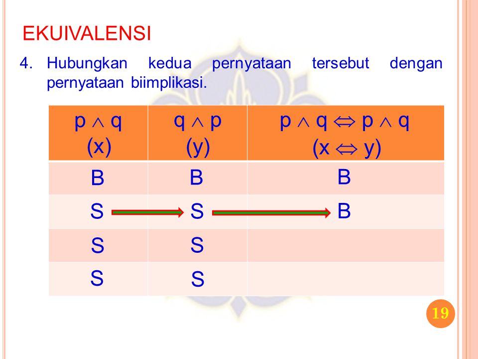 19 EKUIVALENSI 4.Hubungkan kedua pernyataan tersebut dengan pernyataan biimplikasi. p  q q  p B S S S B S S S p  q  p  q (x) (y) (x  y) B B
