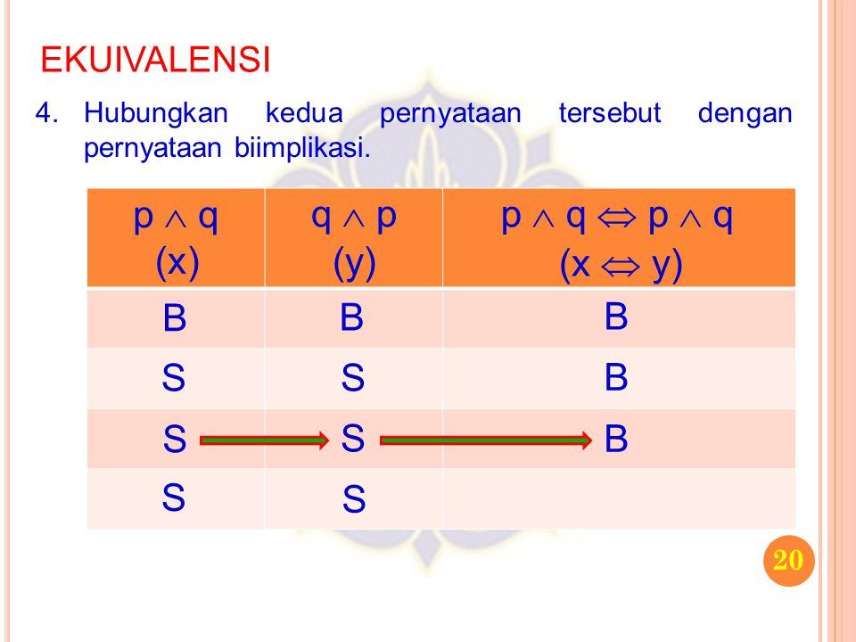 20 EKUIVALENSI 4.Hubungkan kedua pernyataan tersebut dengan pernyataan biimplikasi. p  q q  p B S S S B S S S p  q  p  q (x) (y) (x  y) B B B