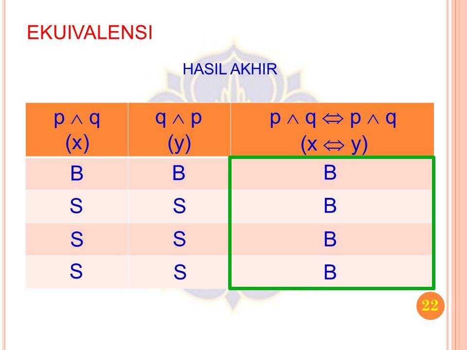 22 EKUIVALENSI HASIL AKHIR p  q q  p B S S S B S S S p  q  p  q (x) (y) (x  y) B B B B