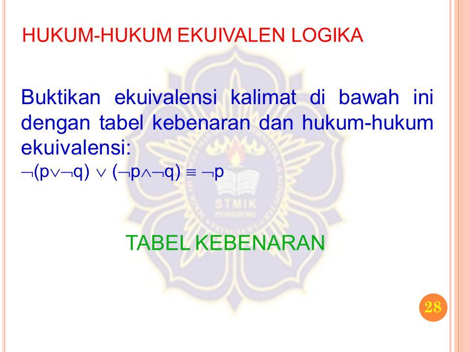 28 HUKUM-HUKUM EKUIVALEN LOGIKA Buktikan ekuivalensi kalimat di bawah ini dengan tabel kebenaran dan hukum-hukum ekuivalensi:  (p  q)  (  p  q)