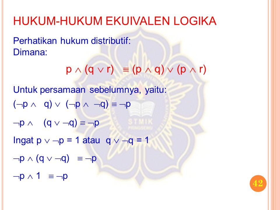 42 HUKUM-HUKUM EKUIVALEN LOGIKA Perhatikan hukum distributif: Dimana: p  (q  r)  (p  q)  (p  r) Untuk persamaan sebelumnya, yaitu: (  p  q) 