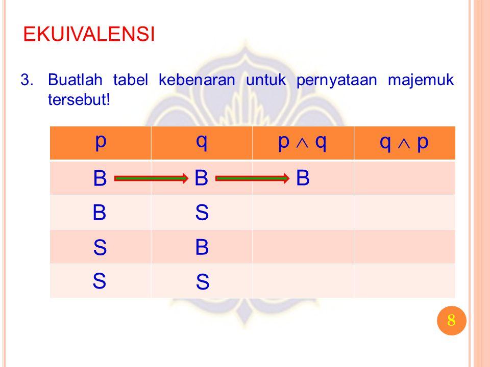 8 EKUIVALENSI 3.Buatlah tabel kebenaran untuk pernyataan majemuk tersebut! pq p  q q  p B B S S B S B S B