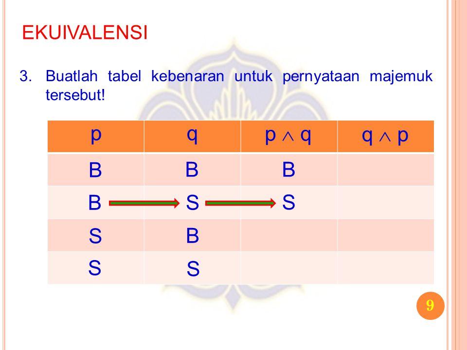 9 EKUIVALENSI 3.Buatlah tabel kebenaran untuk pernyataan majemuk tersebut! pq p  q q  p B B S S B S B S S B