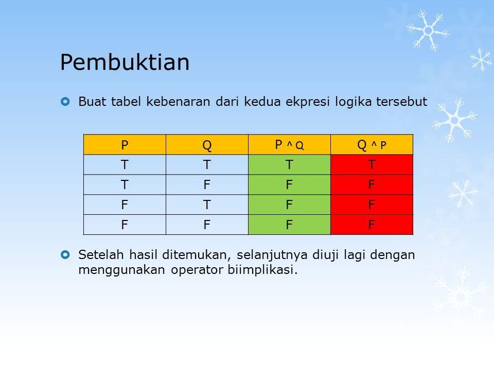 Pembuktian  Buat tabel kebenaran dari kedua ekpresi logika tersebut  Setelah hasil ditemukan, selanjutnya diuji lagi dengan menggunakan operator biimplikasi.