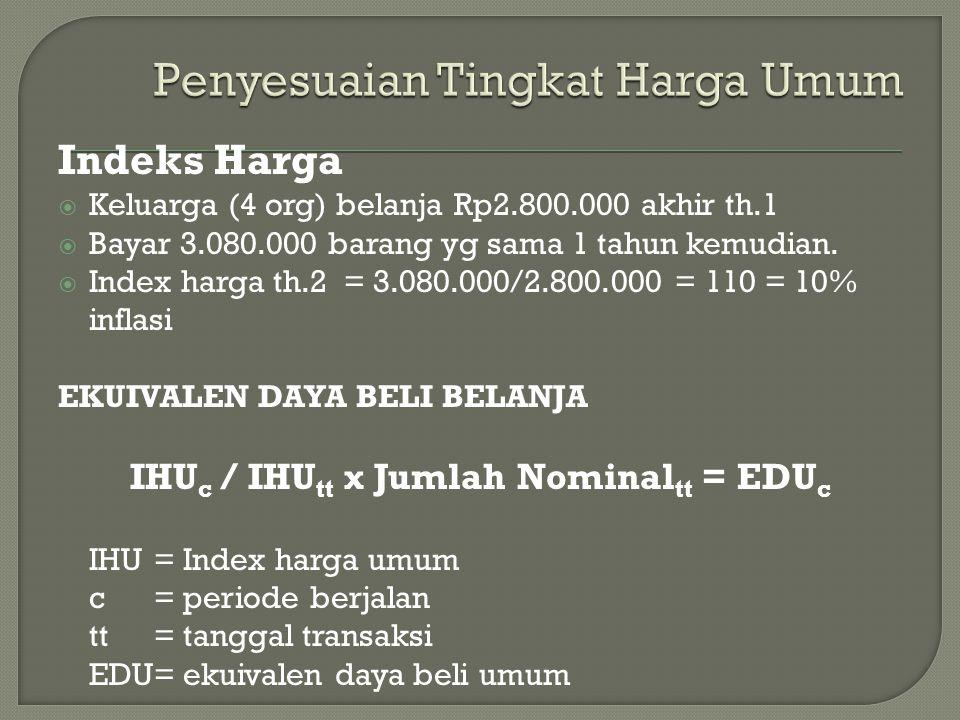 Indeks Harga  Keluarga (4 org) belanja Rp2.800.000 akhir th.1  Bayar 3.080.000 barang yg sama 1 tahun kemudian.  Index harga th.2 = 3.080.000/2.800
