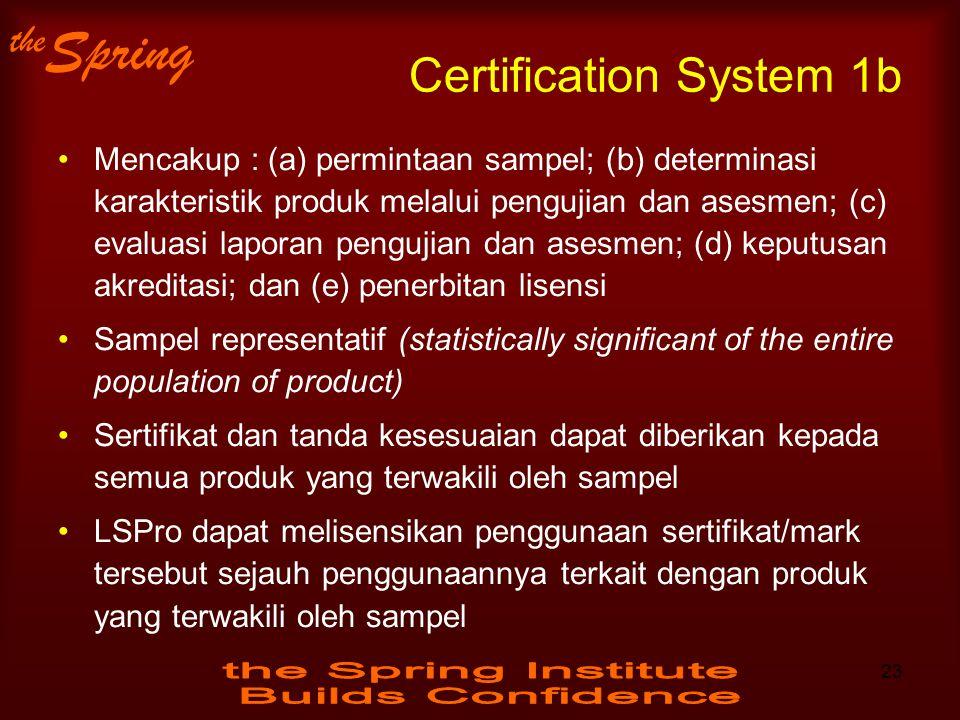 the Spring Mencakup : (a) permintaan sampel; (b) determinasi karakteristik produk melalui pengujian dan asesmen; (c) evaluasi laporan pengujian dan as