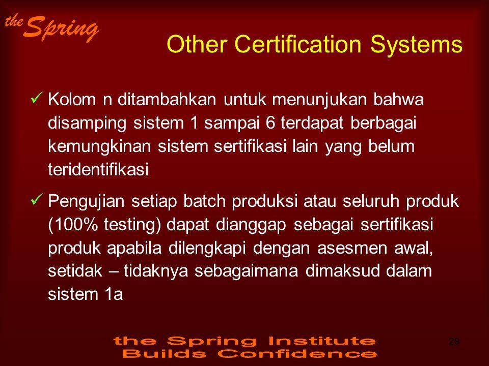 the Spring Other Certification Systems Kolom n ditambahkan untuk menunjukan bahwa disamping sistem 1 sampai 6 terdapat berbagai kemungkinan sistem ser