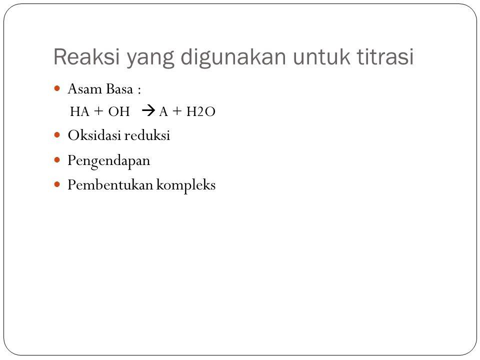 Reaksi yang digunakan untuk titrasi Asam Basa : HA + OH  A + H2O Oksidasi reduksi Pengendapan Pembentukan kompleks