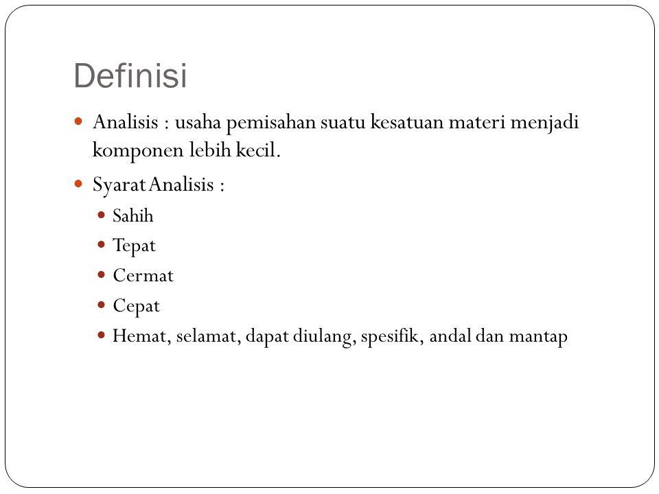 Definisi Analisis : usaha pemisahan suatu kesatuan materi menjadi komponen lebih kecil.
