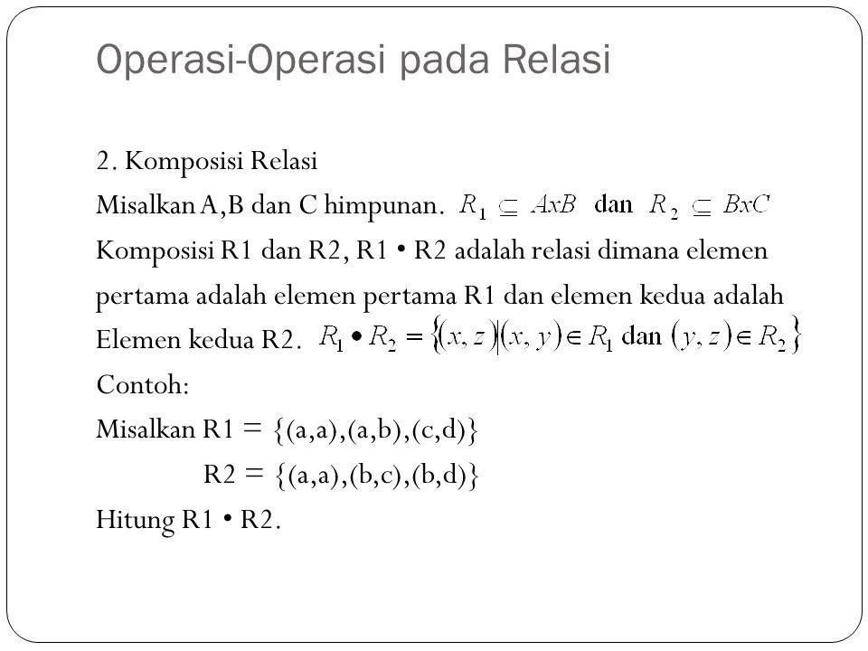 2. Komposisi Relasi Misalkan A,B dan C himpunan. Komposisi R1 dan R2, R1 R2 adalah relasi dimana elemen pertama adalah elemen pertama R1 dan elemen ke