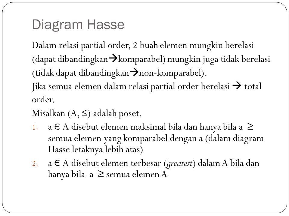 Diagram Hasse Dalam relasi partial order, 2 buah elemen mungkin berelasi (dapat dibandingkan  komparabel) mungkin juga tidak berelasi (tidak dapat di