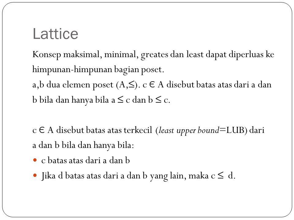 Lattice Konsep maksimal, minimal, greates dan least dapat diperluas ke himpunan-himpunan bagian poset. a,b dua elemen poset (A,≤). c Є A disebut batas
