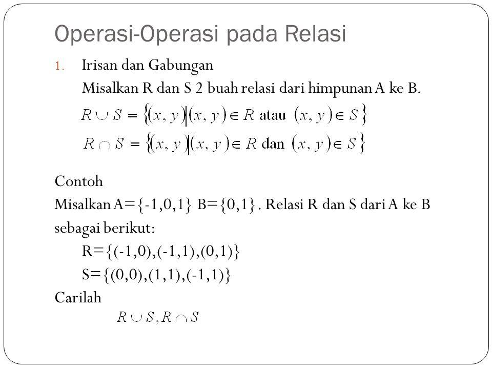 Operasi-Operasi pada Relasi 1. Irisan dan Gabungan Misalkan R dan S 2 buah relasi dari himpunan A ke B. Contoh Misalkan A={-1,0,1} B={0,1}. Relasi R d