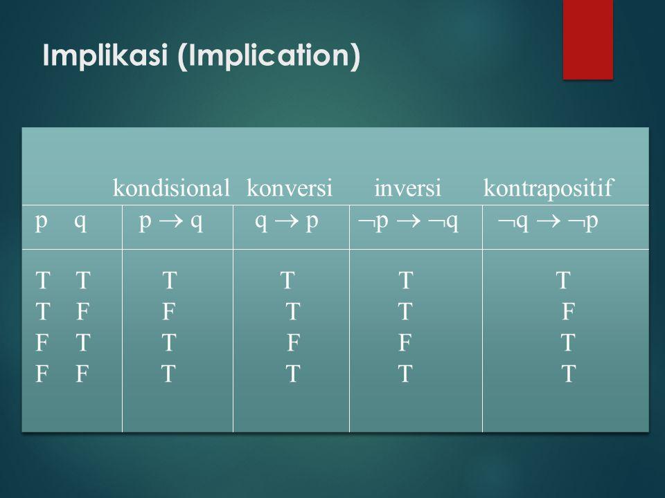 Implikasi (Implication) kondisional konversi inversi kontrapositif p q p  q q  p  p   q  q   p T T T T T T T F F T T F F T T F F T F F T T T T kondisional konversi inversi kontrapositif p q p  q q  p  p   q  q   p T T T T T T T F F T T F F T T F F T F F T T T T