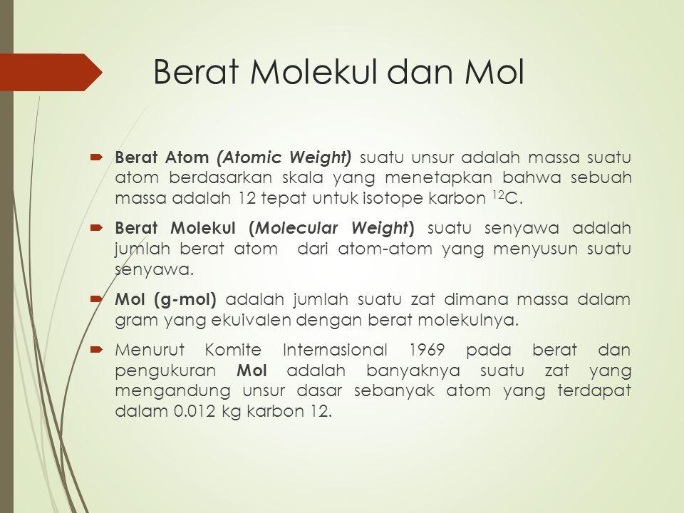 Berat Molekul dan Mol  Berat Atom (Atomic Weight) suatu unsur adalah massa suatu atom berdasarkan skala yang menetapkan bahwa sebuah massa adalah 12