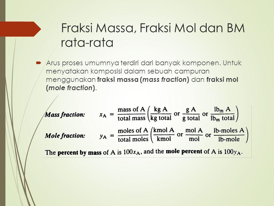 Fraksi Massa, Fraksi Mol dan BM rata-rata  Arus proses umumnya terdiri dari banyak komponen. Untuk menyatakan komposisi dalam sebuah campuran menggun