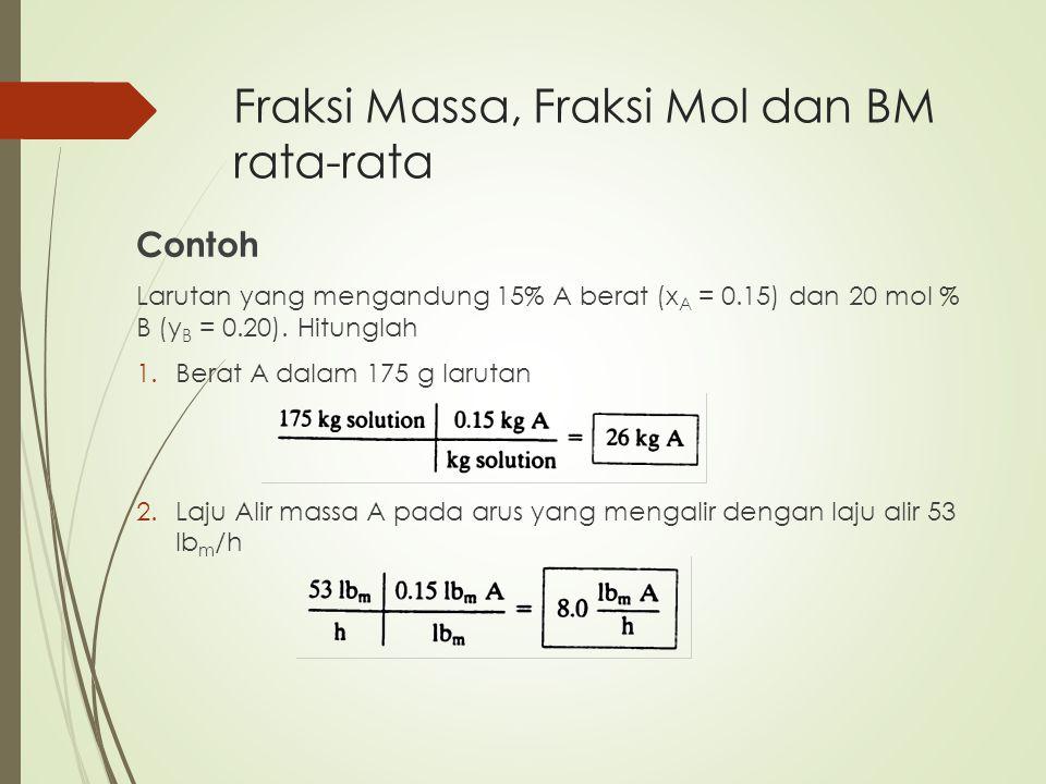 Fraksi Massa, Fraksi Mol dan BM rata-rata Contoh Larutan yang mengandung 15% A berat (x A = 0.15) dan 20 mol % B (y B = 0.20). Hitunglah 1.Berat A dal