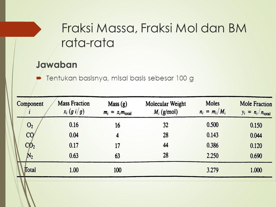Fraksi Massa, Fraksi Mol dan BM rata-rata Jawaban  Tentukan basisnya, misal basis sebesar 100 g