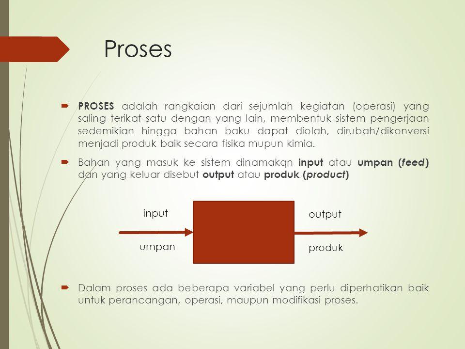 Proses  PROSES adalah rangkaian dari sejumlah kegiatan (operasi) yang saling terikat satu dengan yang lain, membentuk sistem pengerjaan sedemikian hi