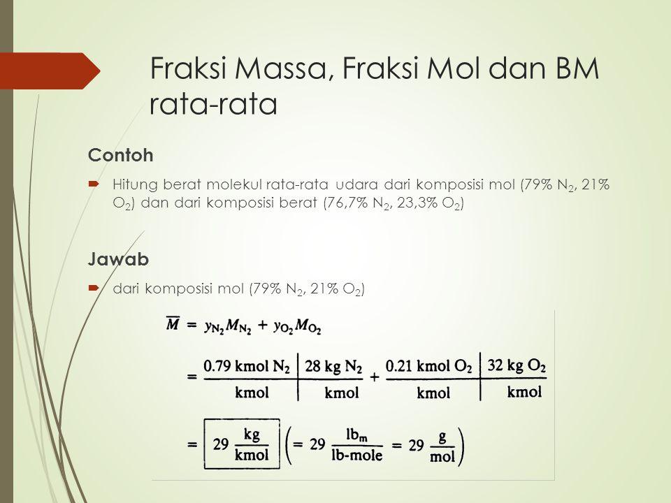 Contoh  Hitung berat molekul rata-rata udara dari komposisi mol (79% N 2, 21% O 2 ) dan dari komposisi berat (76,7% N 2, 23,3% O 2 ) Jawab  dari kom
