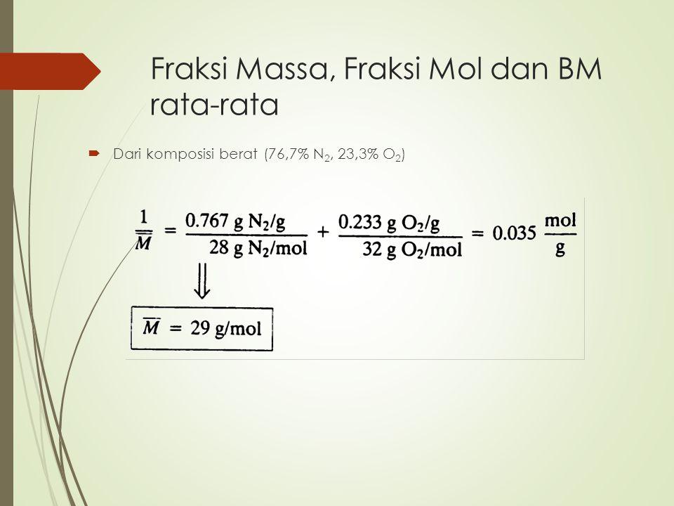 Fraksi Massa, Fraksi Mol dan BM rata-rata  Dari komposisi berat (76,7% N 2, 23,3% O 2 )