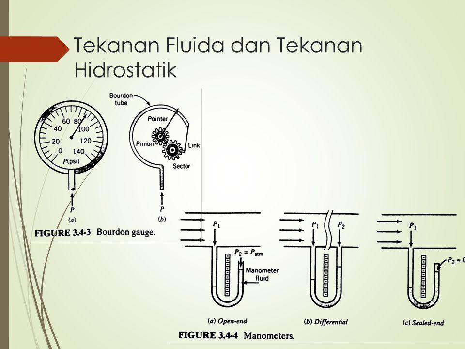 Tekanan Fluida dan Tekanan Hidrostatik
