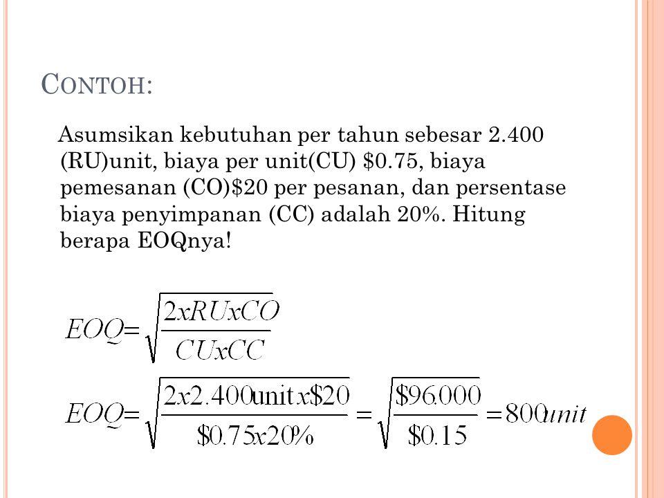 C ONTOH : Asumsikan kebutuhan per tahun sebesar 2.400 (RU)unit, biaya per unit(CU) $0.75, biaya pemesanan (CO)$20 per pesanan, dan persentase biaya pe
