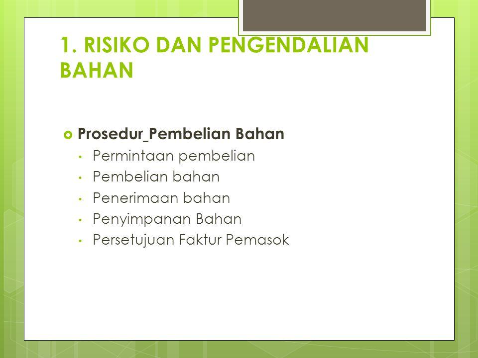 1. RISIKO DAN PENGENDALIAN BAHAN  Prosedur Pembelian Bahan Permintaan pembelian Pembelian bahan Penerimaan bahan Penyimpanan Bahan Persetujuan Faktur