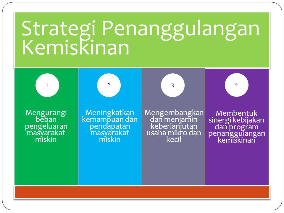 Strategi Penanggulangan Kemiskinan Mengurangi beban pengeluaran masyarakat miskin Meningkatkan kemampuan dan pendapatan masyarakat miskin Mengembangkan dan menjamin keberlanjutan usaha mikro dan kecil Membentuk sinergi kebijakan dan program penanggulangan kemiskinan 123 4
