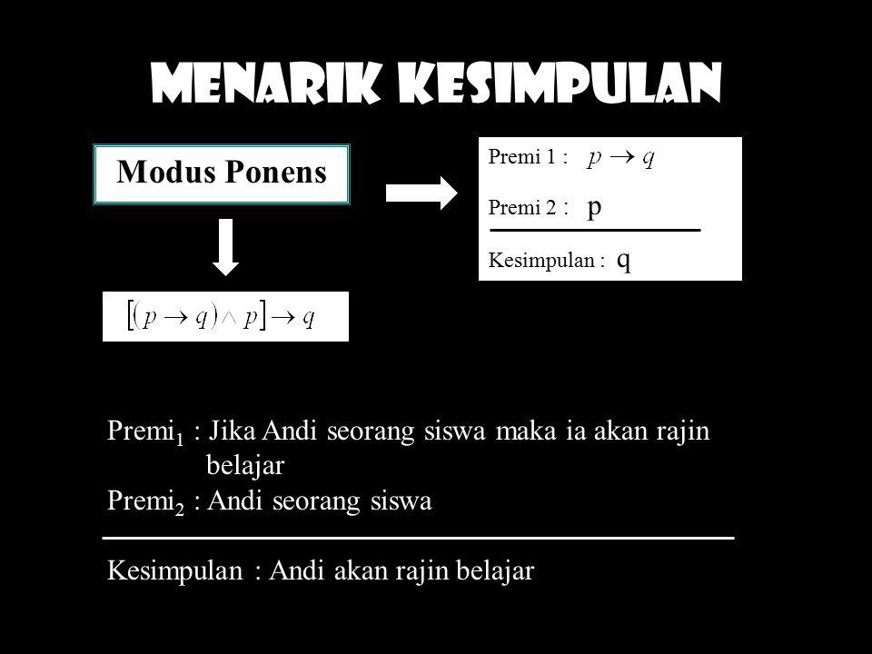 Menarik kesimpulan Modus Ponens Premi 1 : Premi 2 : p Kesimpulan : q Premi 1 : Jika Andi seorang siswa maka ia akan rajin belajar Premi 2 : Andi seora