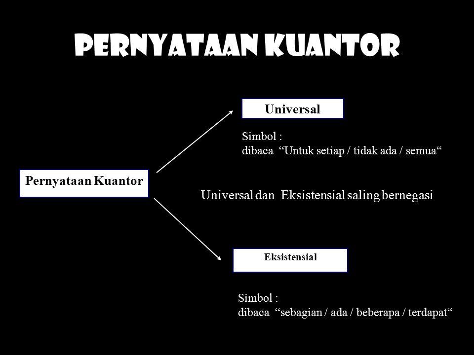 """Pernyataan Kuantor Universal Eksistensial Simbol : dibaca """"Untuk setiap / tidak ada / semua"""" Simbol : dibaca """"sebagian / ada / beberapa / terdapat"""" Un"""