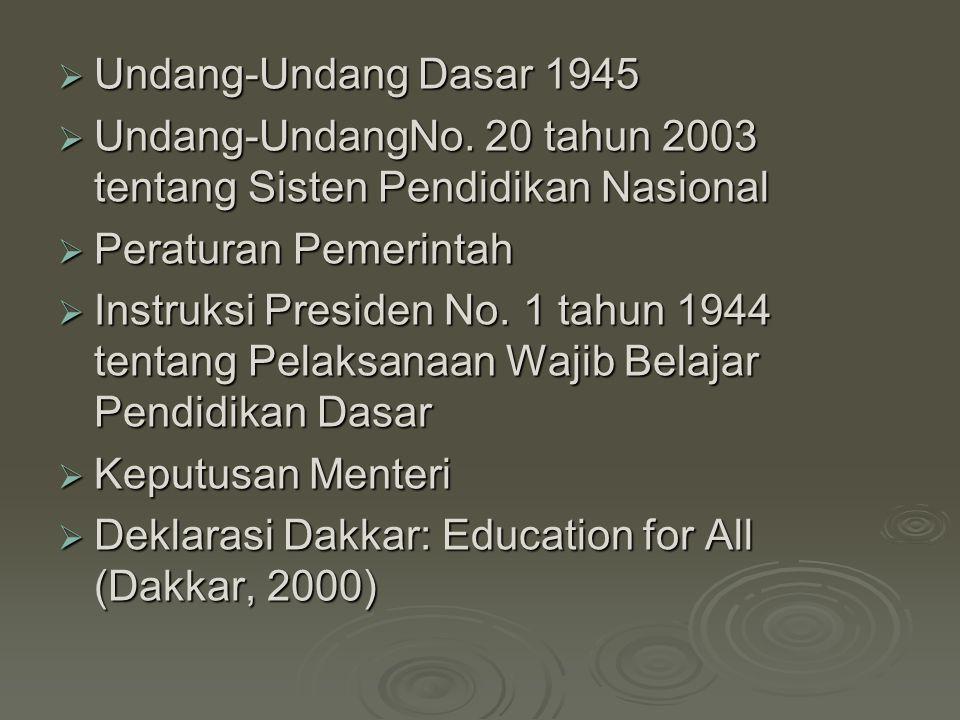  Undang-Undang Dasar 1945  Undang-UndangNo. 20 tahun 2003 tentang Sisten Pendidikan Nasional  Peraturan Pemerintah  Instruksi Presiden No. 1 tahun