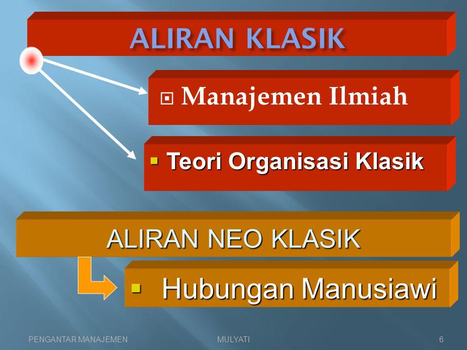  Manajemen Ilmiah PENGANTAR MANAJEMENMULYATI6  Teori Organisasi Klasik ALIRAN NEO KLASIK  Hubungan Manusiawi